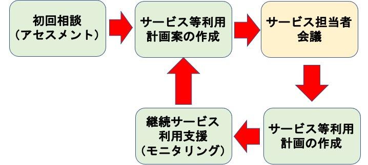 f:id:kiminomirai:20210614214603j:plain