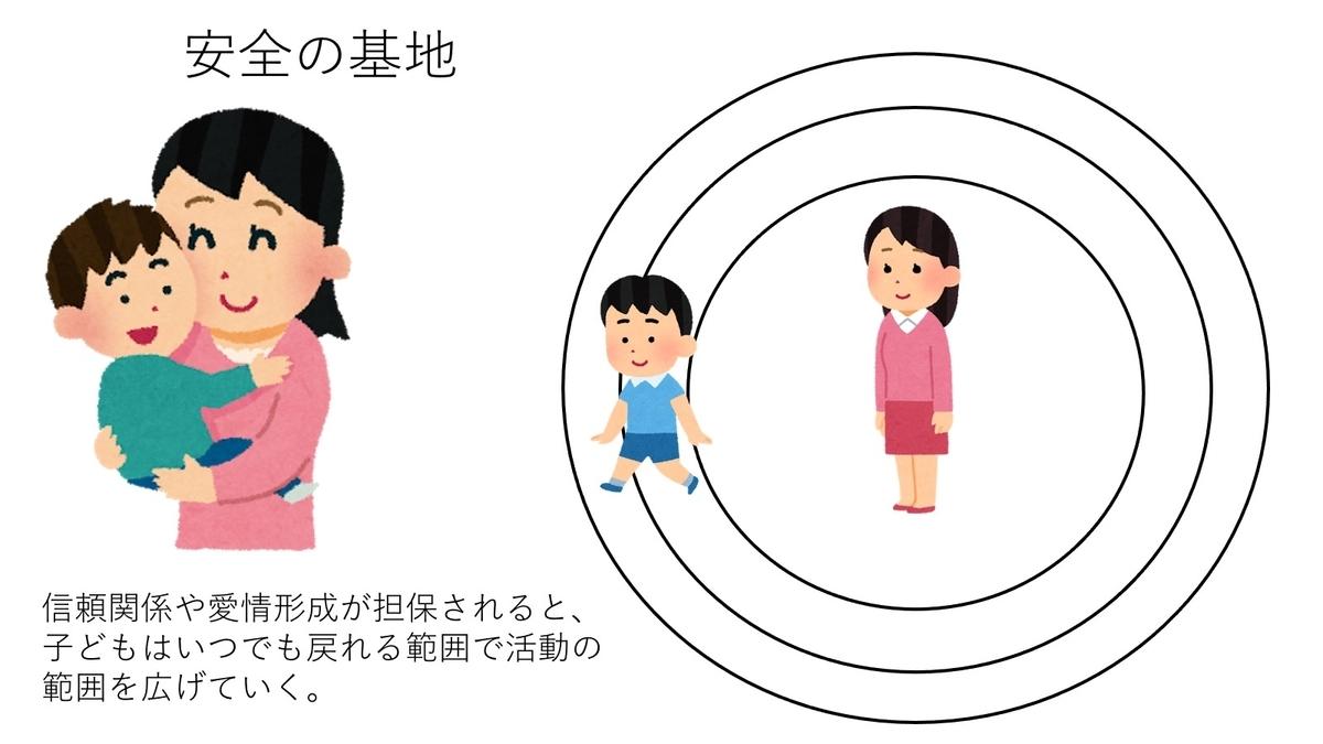 f:id:kiminomirai:20210710004712j:plain