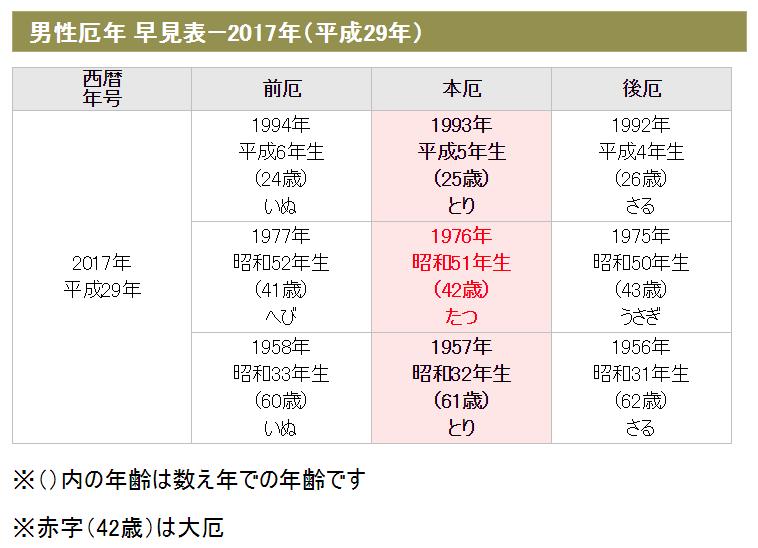 f:id:kiminonaha03:20161230141121p:plain