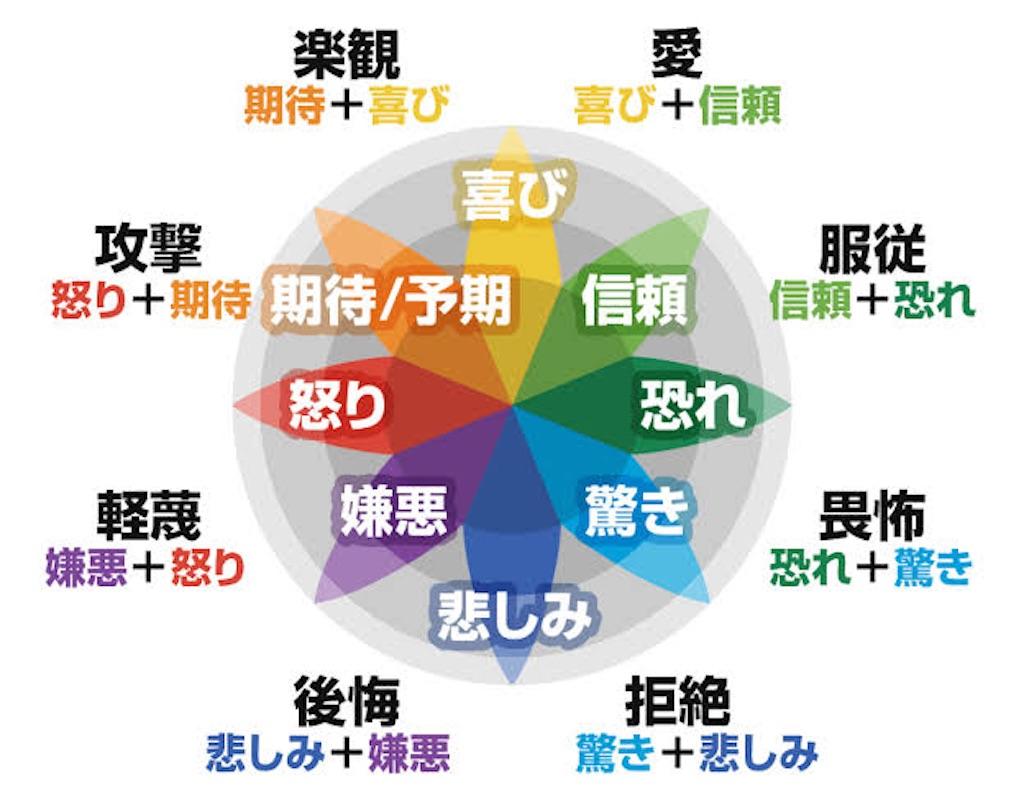 f:id:kiminoyumetotomoni:20210628125727j:image