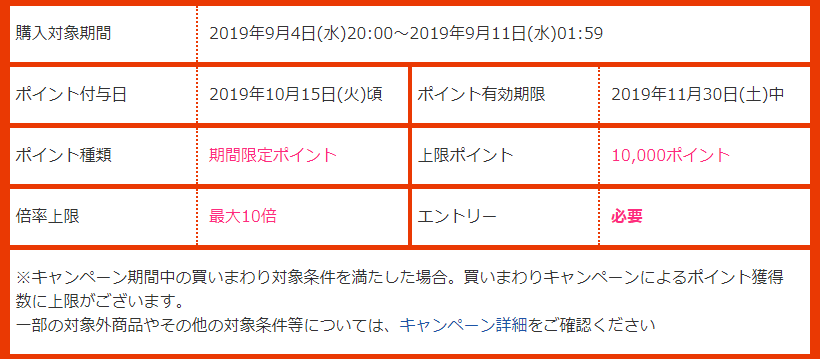9/4スタート楽天スーパーセール概要