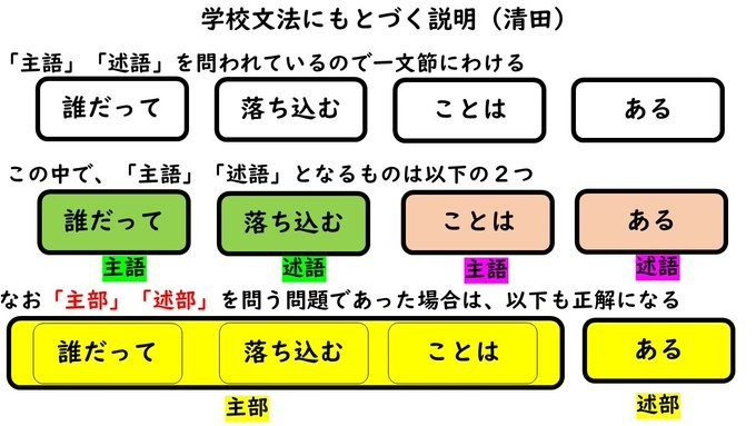 f:id:kimisteva:20210710120012j:plain