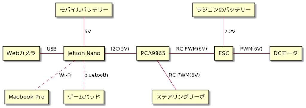 f:id:kimito_k:20210403113108p:plain