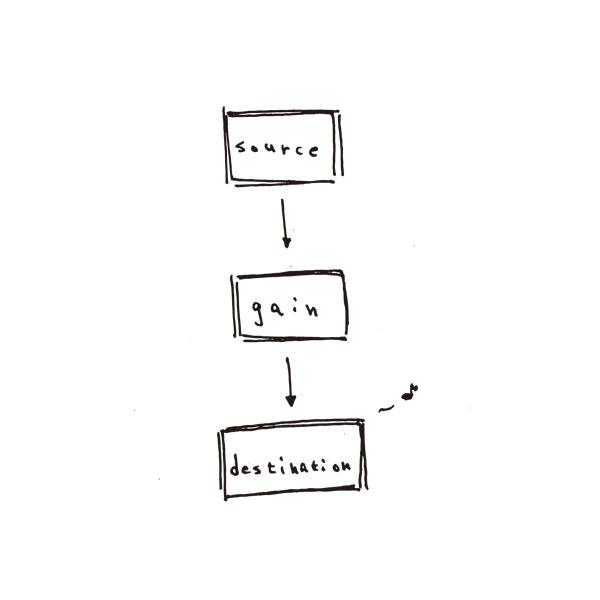 f:id:kimizuka:20160630233539j:plain