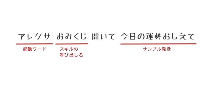 f:id:kimizuka:20171204144546p:plain