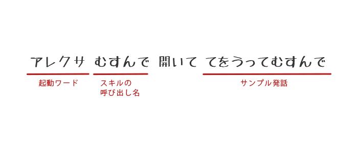 f:id:kimizuka:20171204145440p:plain
