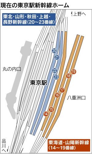 なぜ、東京ー鹿児島間は直通の新幹線ができないの …