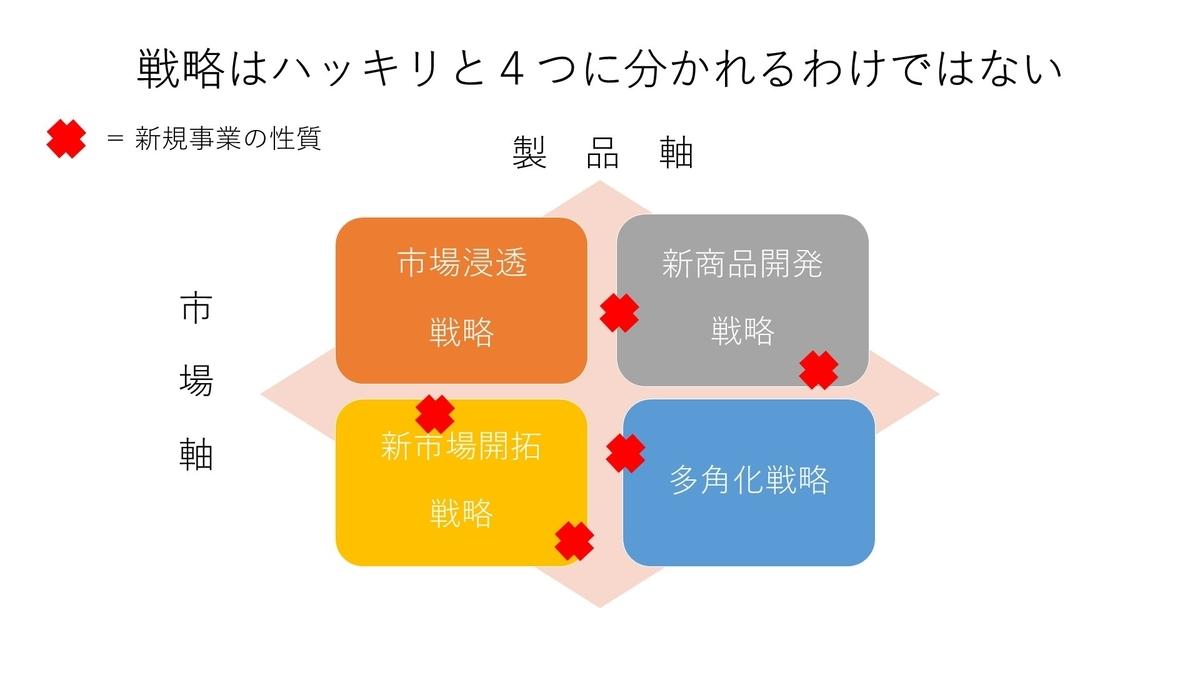 f:id:kimniy8:20210907211543j:plain