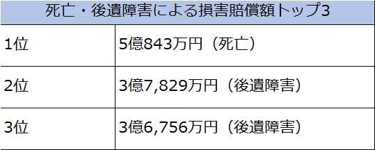 f:id:kimochinabe:20170320234600p:plain
