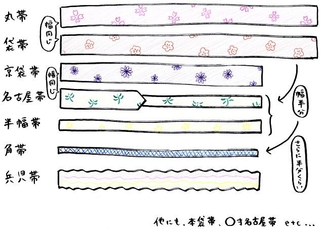 f:id:kimonolover:20170201132254j:plain