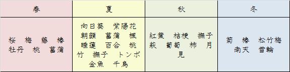 f:id:kimonolover:20170209223903p:plain