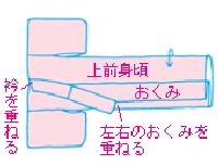 f:id:kimonolover:20170215182410p:plain