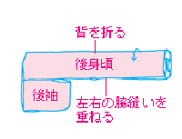 f:id:kimonolover:20170215182721p:plain