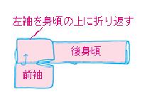 f:id:kimonolover:20170215182757p:plain