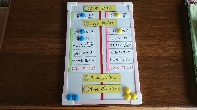 f:id:kimotamakachan:20180224202000j:image