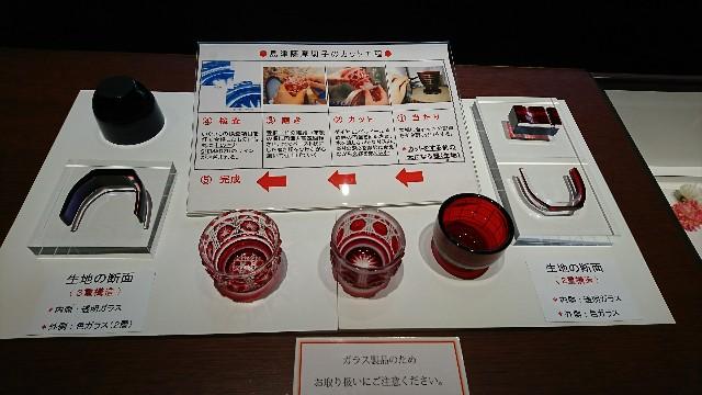 f:id:kimotokanata:20180128220307j:image