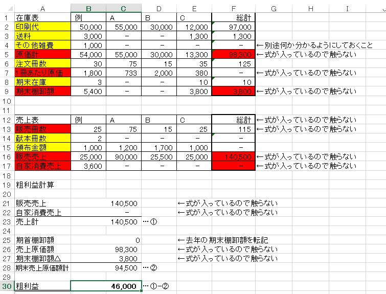 f:id:kimotokanata:20190103163410p:plain