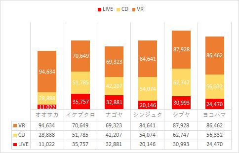 f:id:kimotokanata:20210516090939p:plain