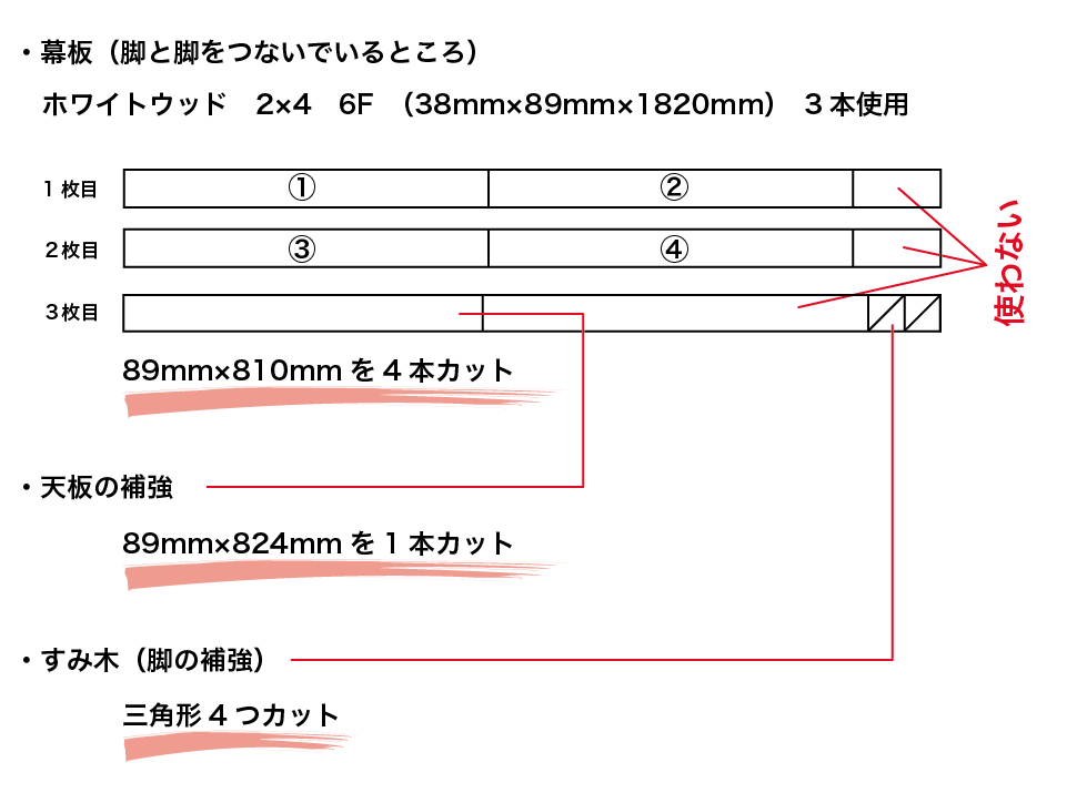 f:id:kimparatoru:20180923085119p:plain