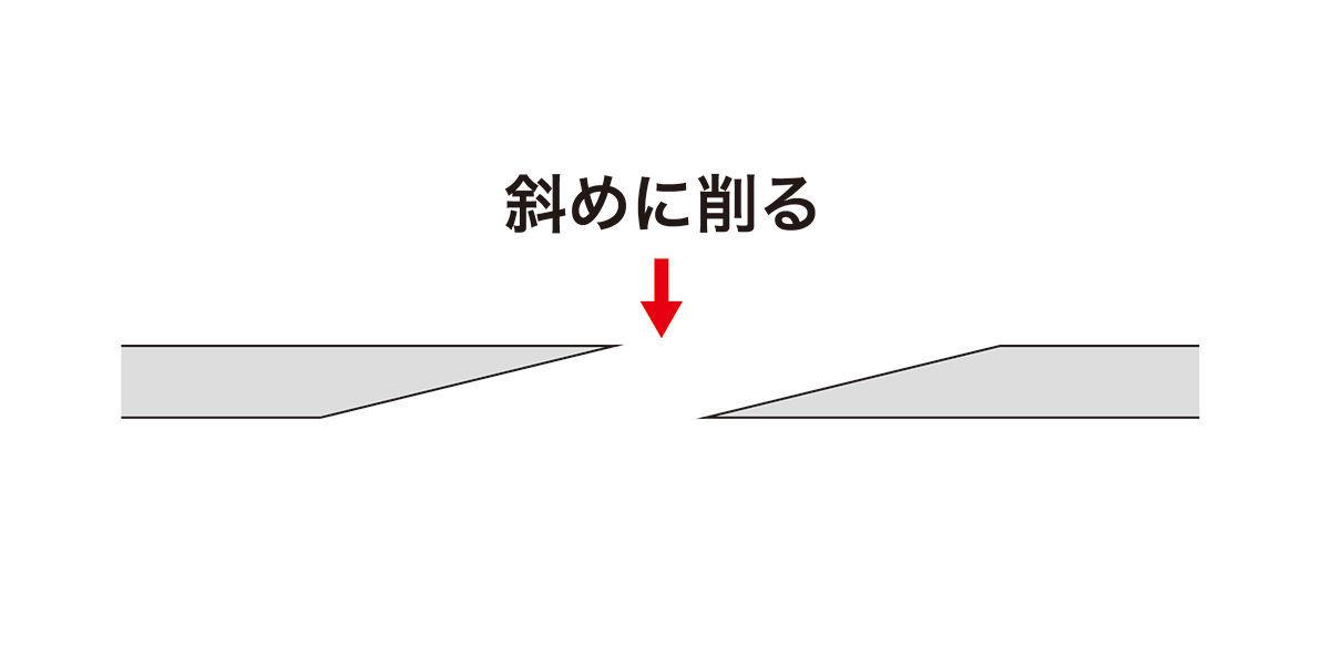 f:id:kimparatoru:20201217190829j:plain