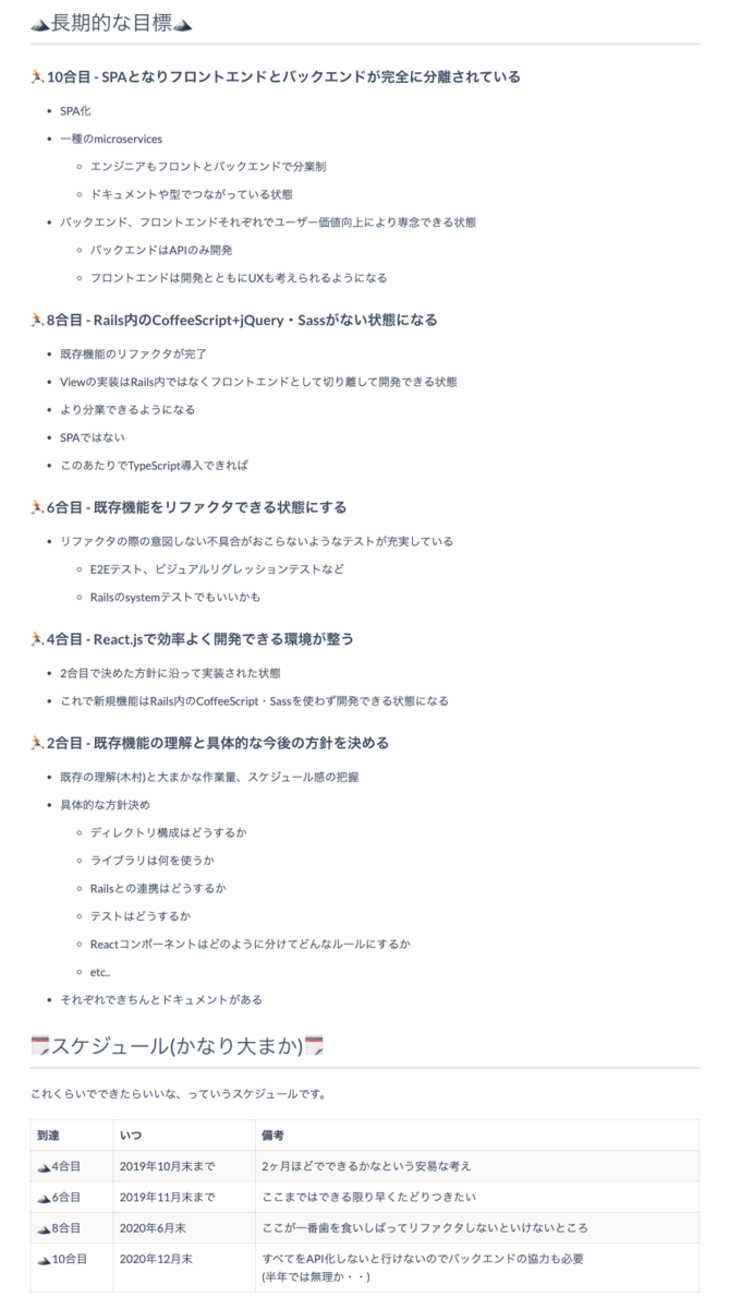 f:id:kimromi:20191212185341p:plain