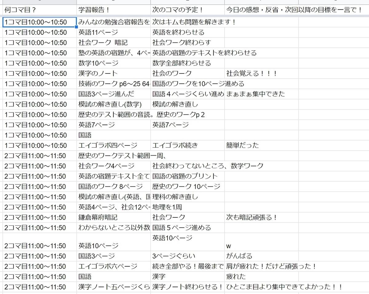 f:id:kimu0405:20210216151027j:plain