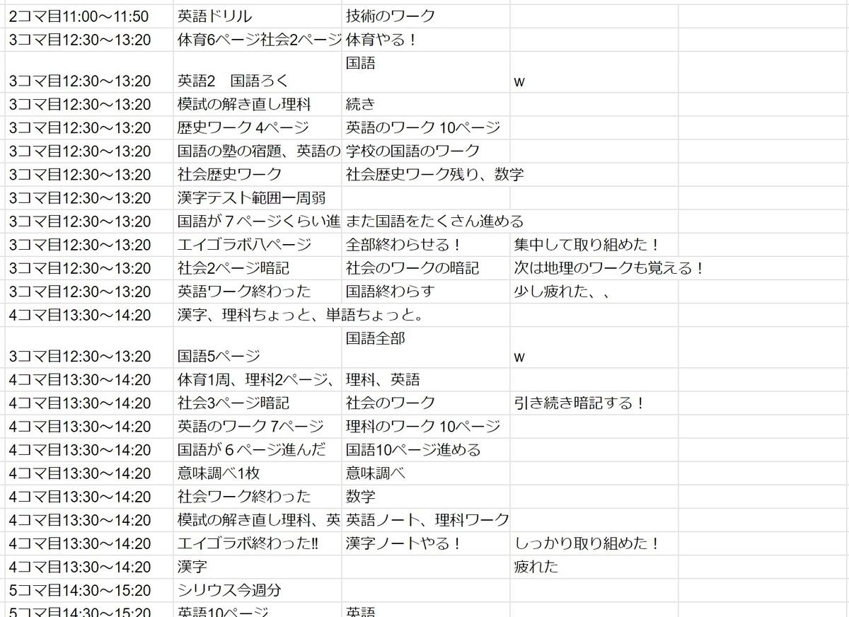 f:id:kimu0405:20210216151359j:plain