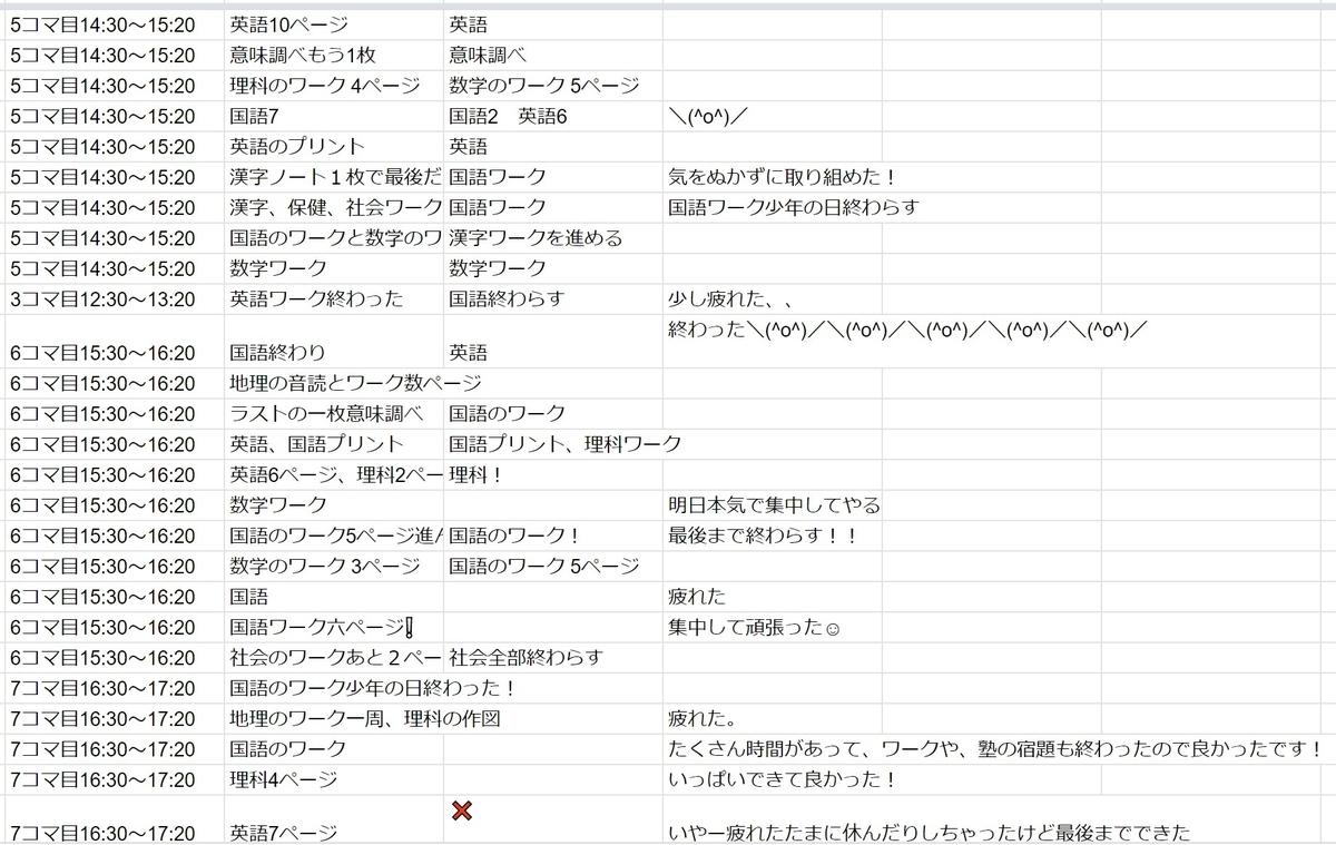 f:id:kimu0405:20210216151433j:plain
