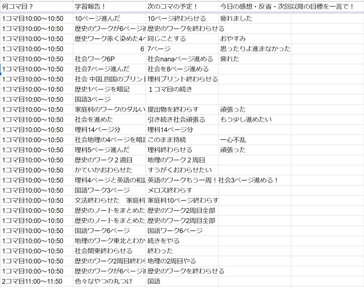 f:id:kimu0405:20210216151607j:plain