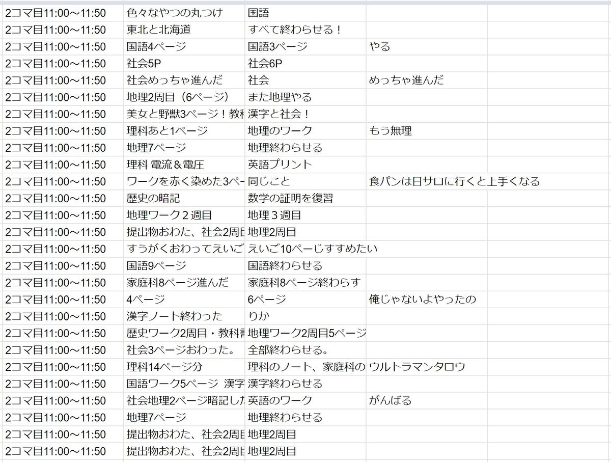f:id:kimu0405:20210216151616j:plain