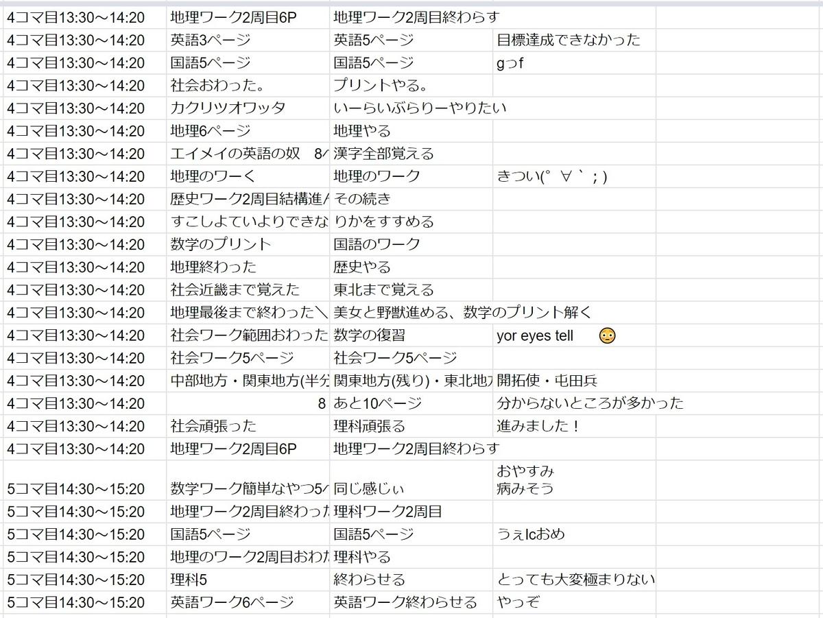 f:id:kimu0405:20210216151641j:plain