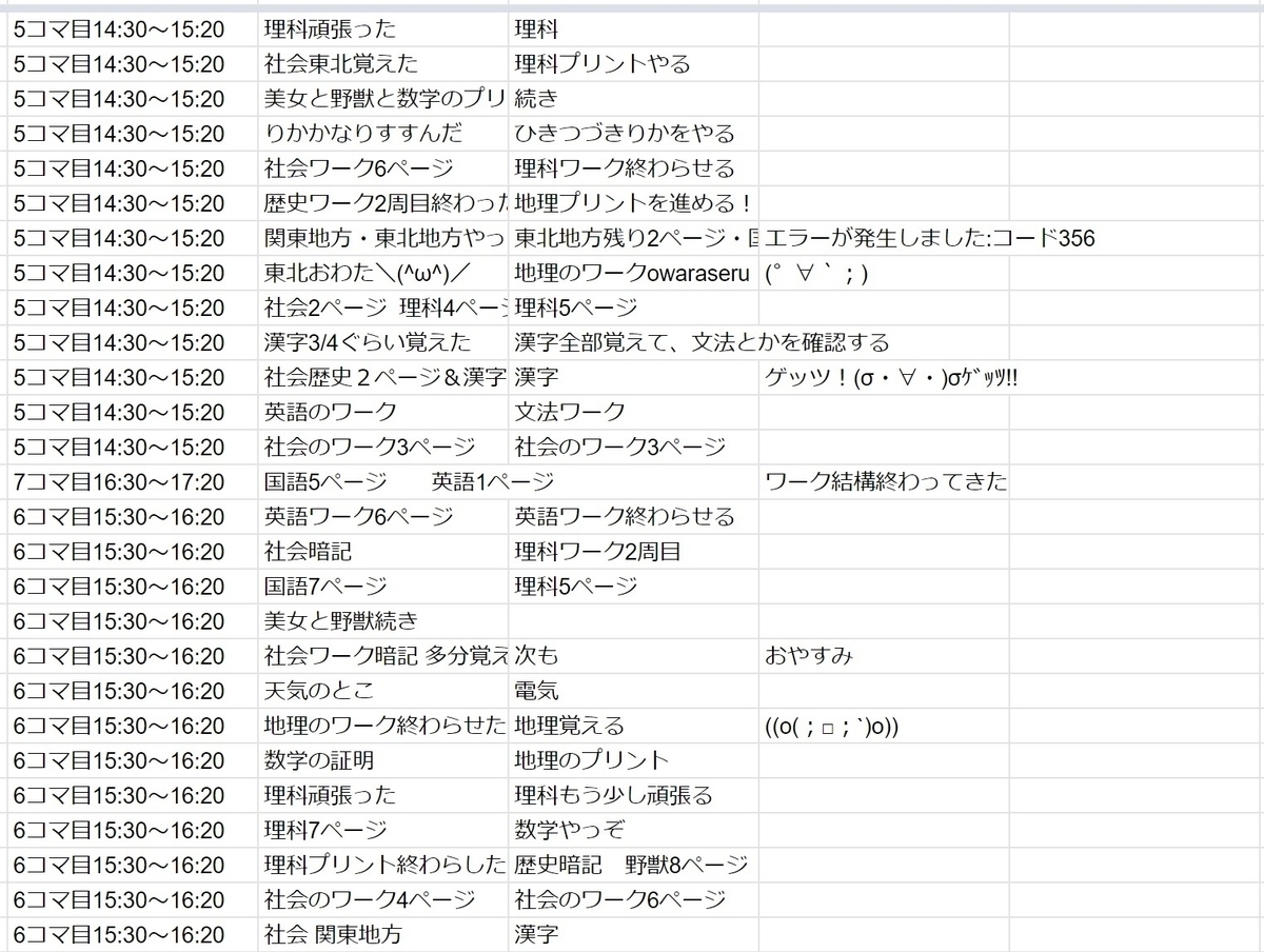 f:id:kimu0405:20210216151654j:plain