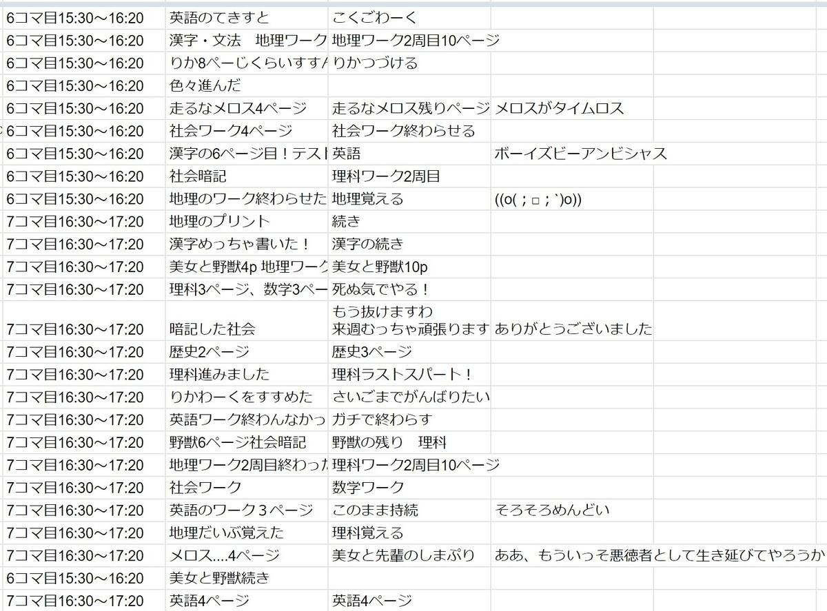 f:id:kimu0405:20210216151705j:plain