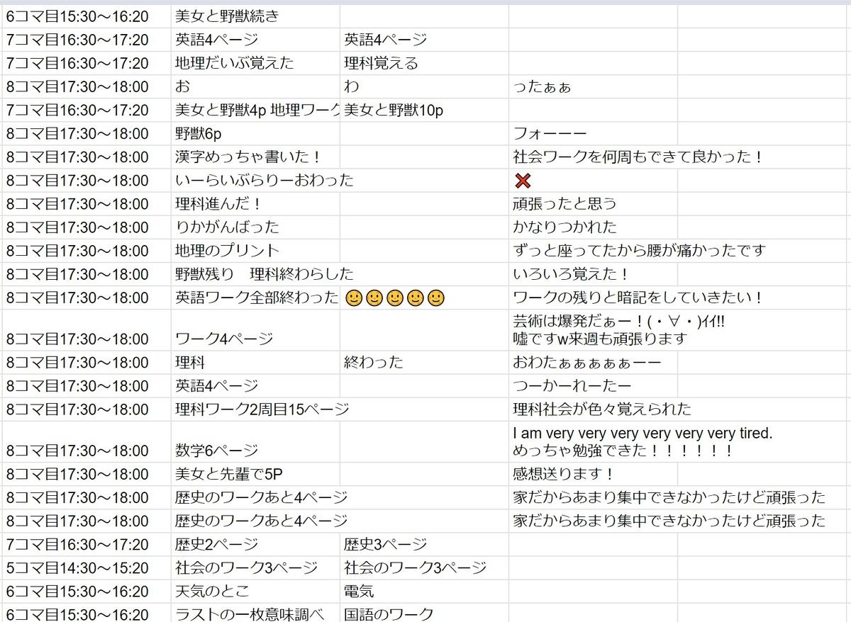 f:id:kimu0405:20210216151718j:plain