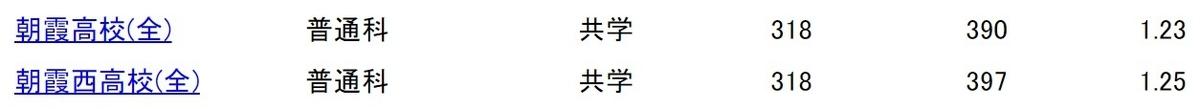 f:id:kimu0405:20210216155024j:plain