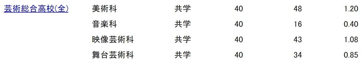f:id:kimu0405:20210216155046j:plain