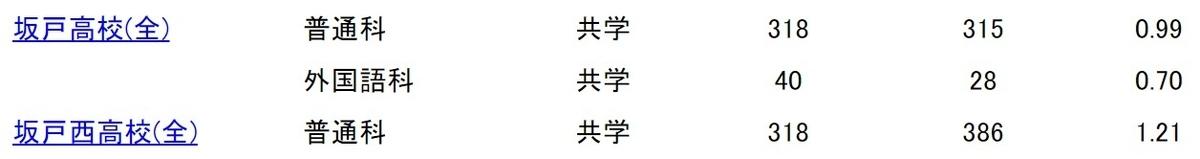 f:id:kimu0405:20210216155053j:plain