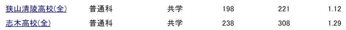 f:id:kimu0405:20210216155059j:plain