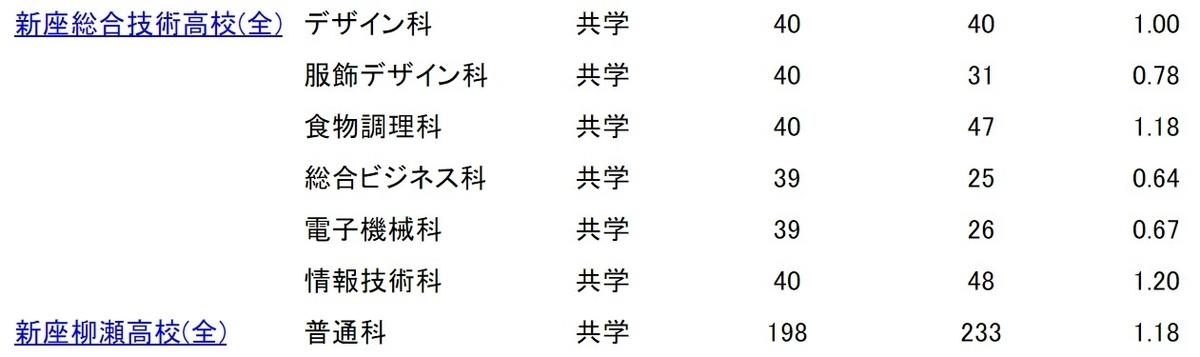 f:id:kimu0405:20210216155113j:plain