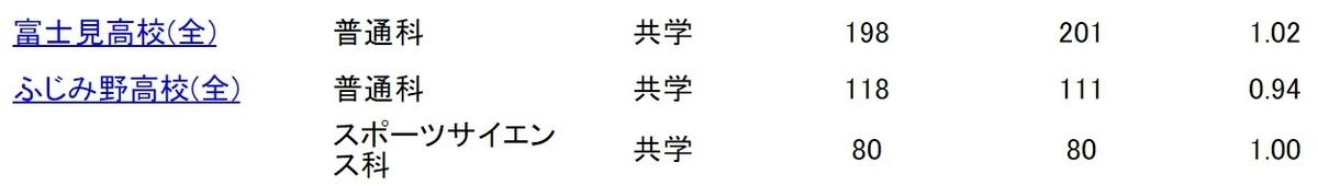 f:id:kimu0405:20210216155121j:plain