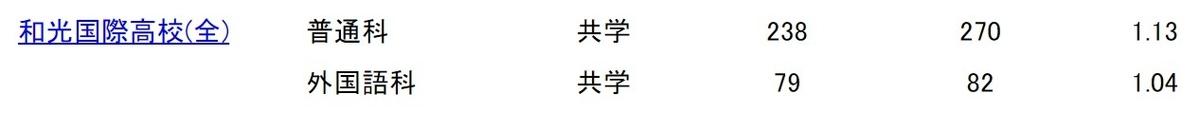 f:id:kimu0405:20210216155138j:plain