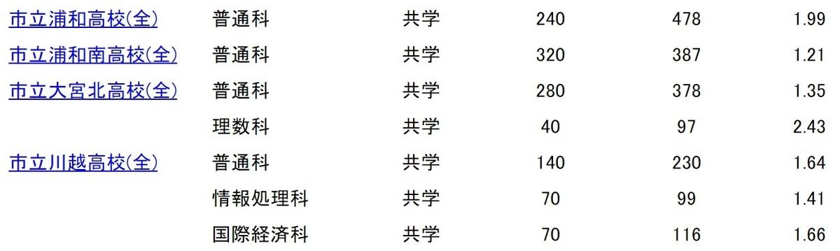 f:id:kimu0405:20210216155144j:plain