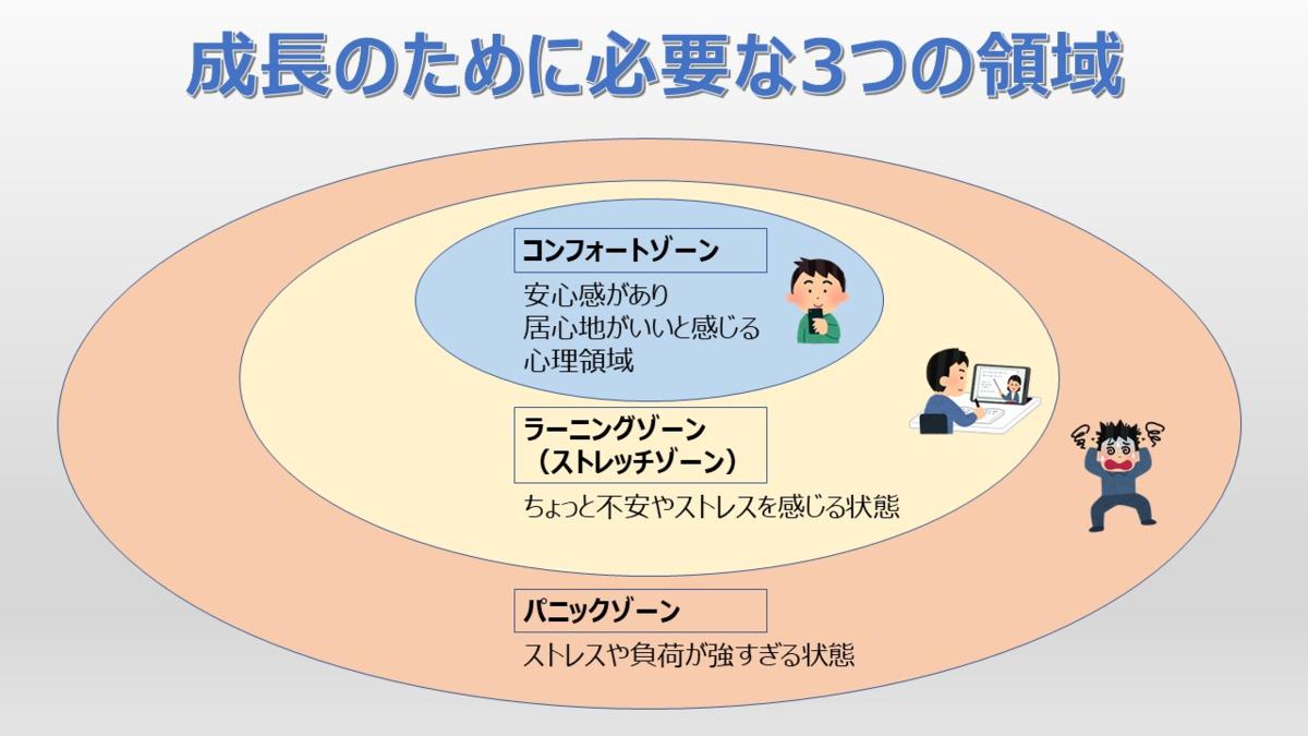 f:id:kimuchi_cha_con:20210605185744p:plain
