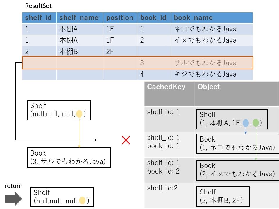 f:id:kimulla:20180310171057j:plain
