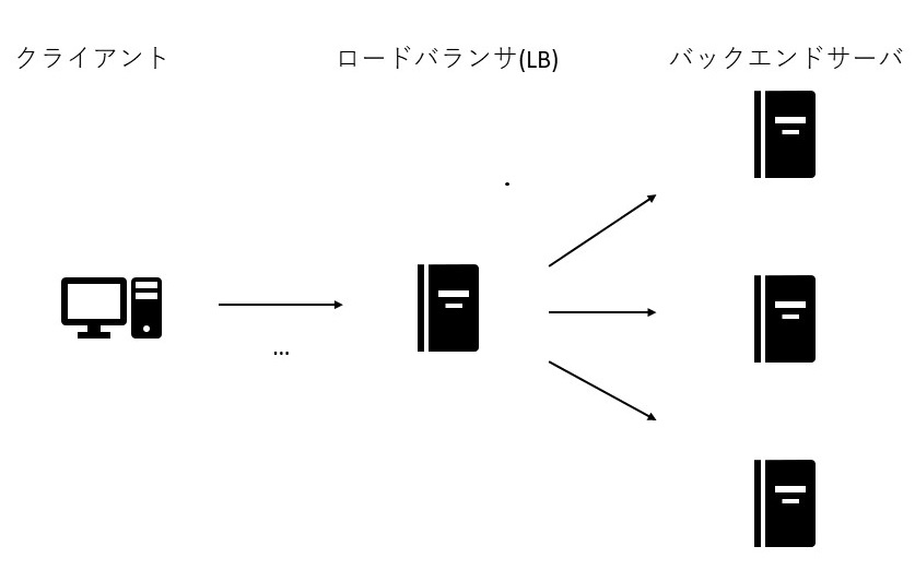 f:id:kimulla:20180407182724j:plain
