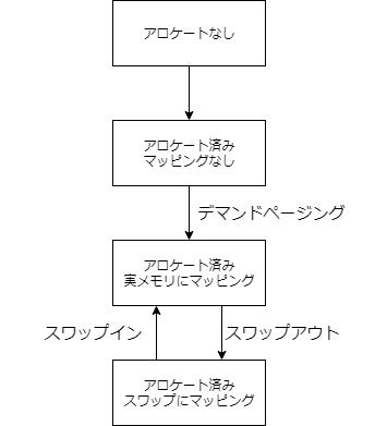 f:id:kimulla:20191201141617p:plain