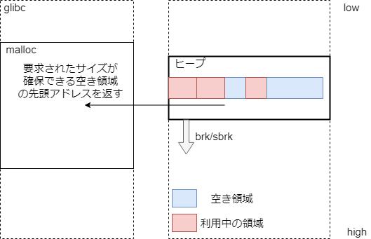 f:id:kimulla:20191201142235p:plain