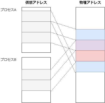 f:id:kimulla:20191201142649j:plain