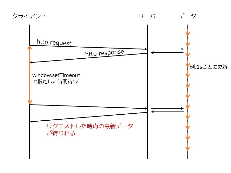 f:id:kimulla:20191201225822p:plain
