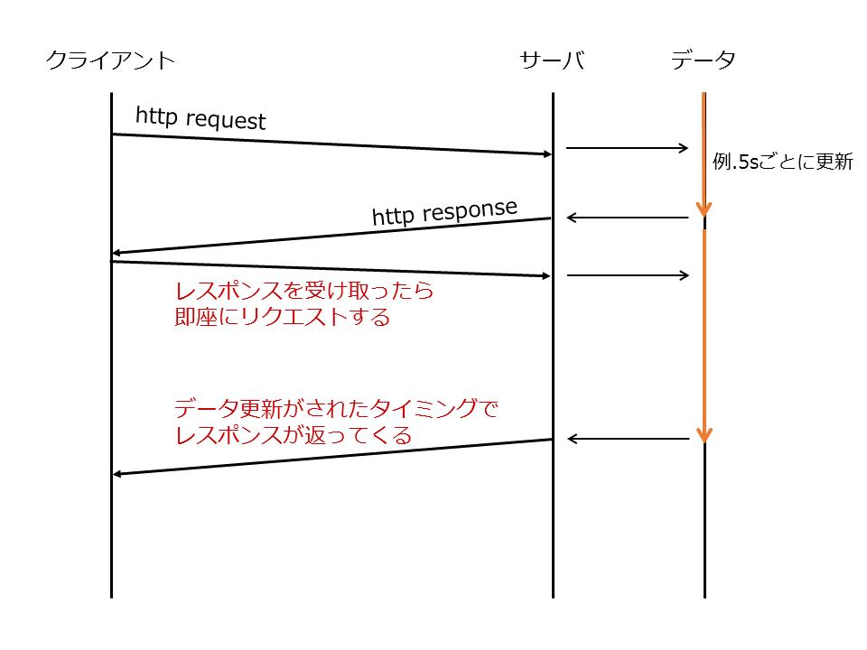 f:id:kimulla:20191201225955p:plain